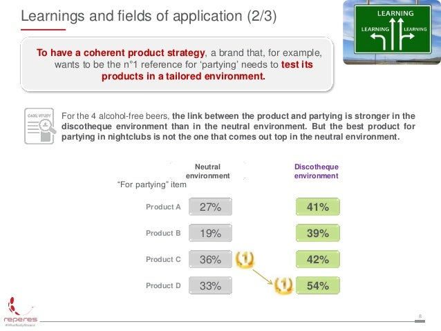 8 Learnings and fields of application (2/3) To have a coherent product strategy, a brand that, for example, wants to be th...