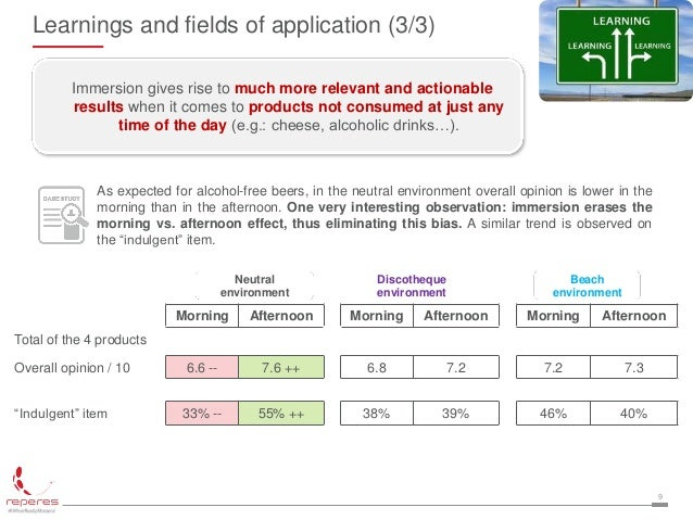9 Learnings and fields of application (3/3) Immersion gives rise to much more relevant and actionable results when it come...