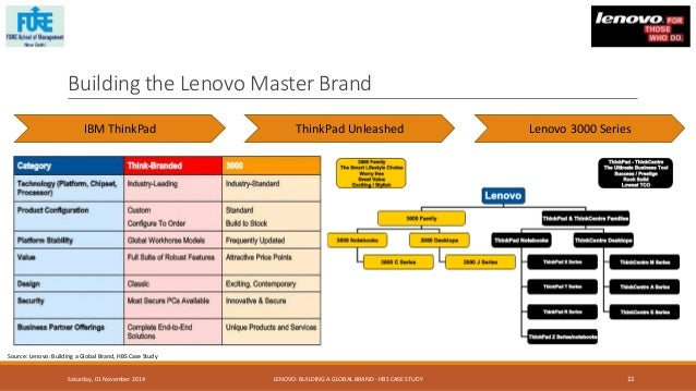 lenovo building a global brand case Furthermore, becoming a global brand would require having a mar-  lenovo s  interest in using the turin olympics as a key brand-building platform, this.