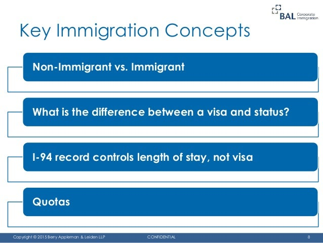 an overview of the concepts of immigration and the canadas growth Bibme free bibliography & citation maker - mla, apa, chicago, harvard an overview of the concepts of immigration and the canadas growth join the nasdaq community.