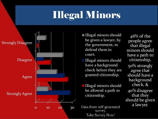 Illegal immigration should be allowed