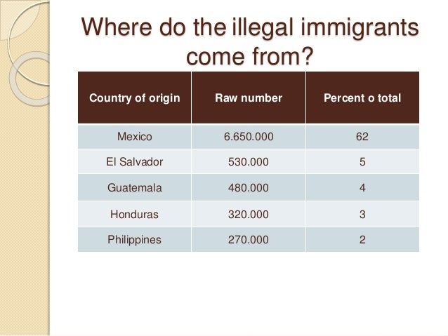 How Immigration Reform Will Shape the Future of Honduras