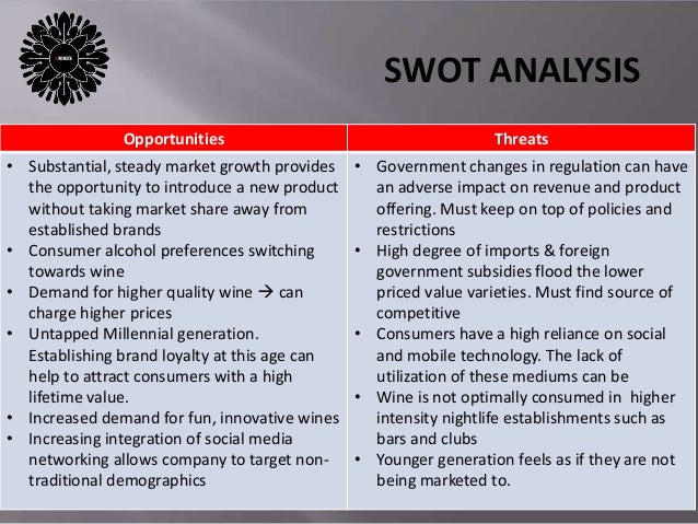 swot analysis of penfolds wines One of the weaknesses identified in the swot analysis was the difficulty in defining a target market for the company  marketing plan for rongopai wines final .