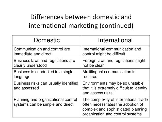 What Are the Six Key Differences Between Multinational & Domestic Financial Management?