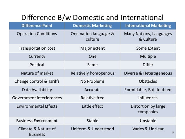 difference between domestic and international marketing research Nature of international marketing: challenges identify similarities and differences a) domestic marketing the distinction between international marketing and.