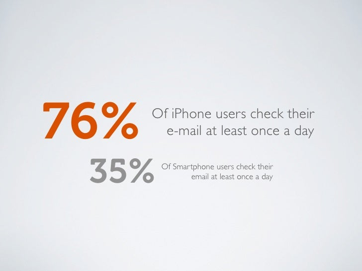 76%   Of iPhone users check their         e-mail at least once a day    35%   Of Smartphone users check their             ...