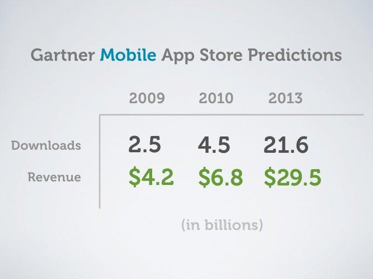 Flickr - tarl.eledhwen     Big businesses recognize the importance of mobile