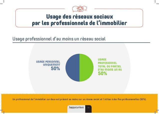 Un professionnel de l'immobilier sur deux est présent au moins sur un réseau social et l'utilise à des fins professionnell...