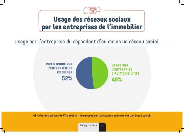 48% des entreprises de l'immobilier interrogées sont présentes au moins sur un réseau social. 22 Usage des réseaux sociaux...