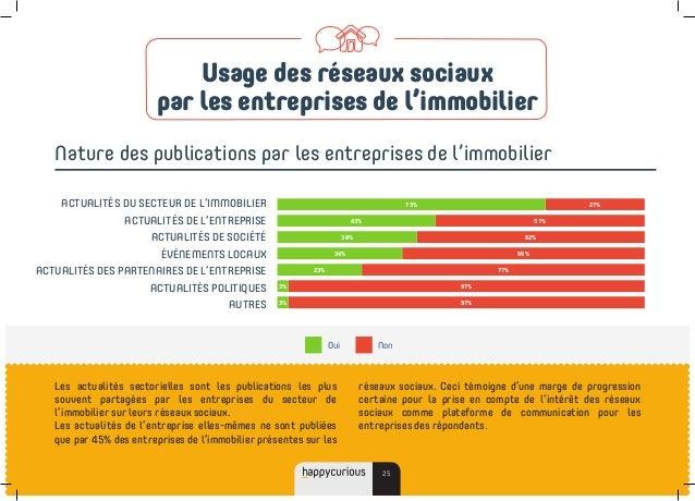 Oui Non Les actualités sectorielles sont les publications les plus souvent partagées par les entreprises du secteur de l'i...