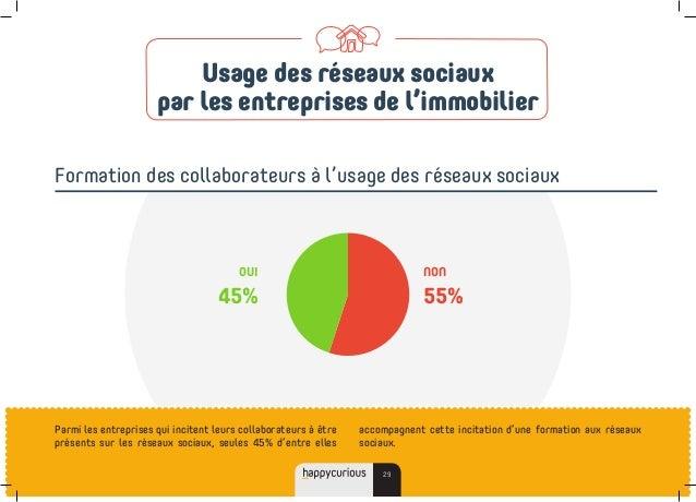 Parmi les entreprises qui incitent leurs collaborateurs à être présents sur les réseaux sociaux, seules 45% d'entre elles ...
