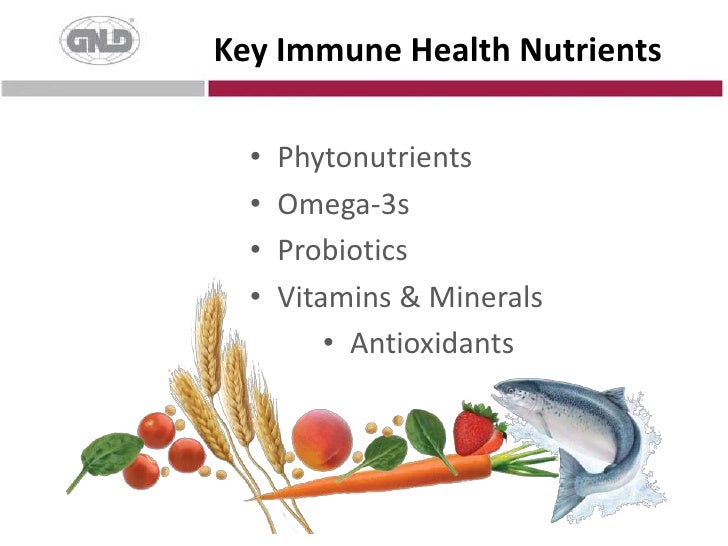 Personalized Nutrition<br /><ul><li>START: Nutrition foundation products