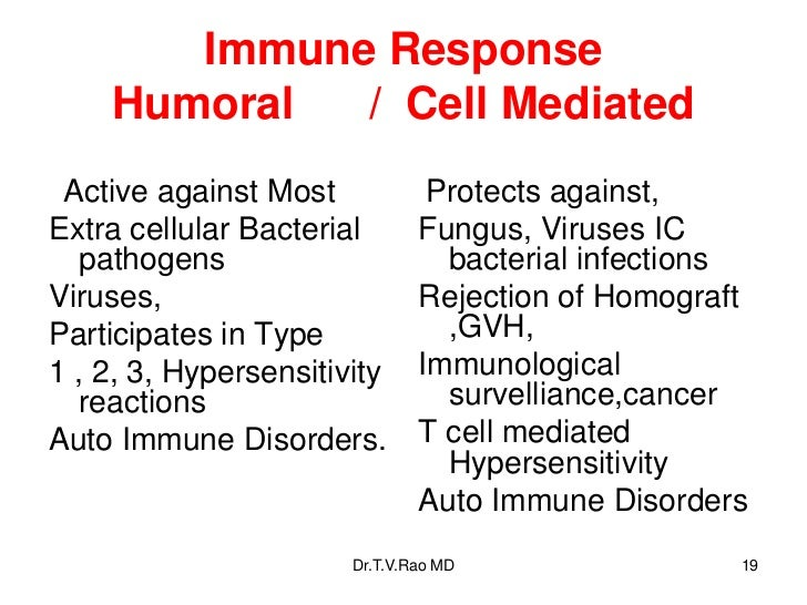 Immunological reactivity of the body. Types of reactivity of the body