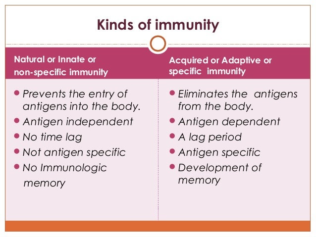 Acquired Vs Natural Immunity