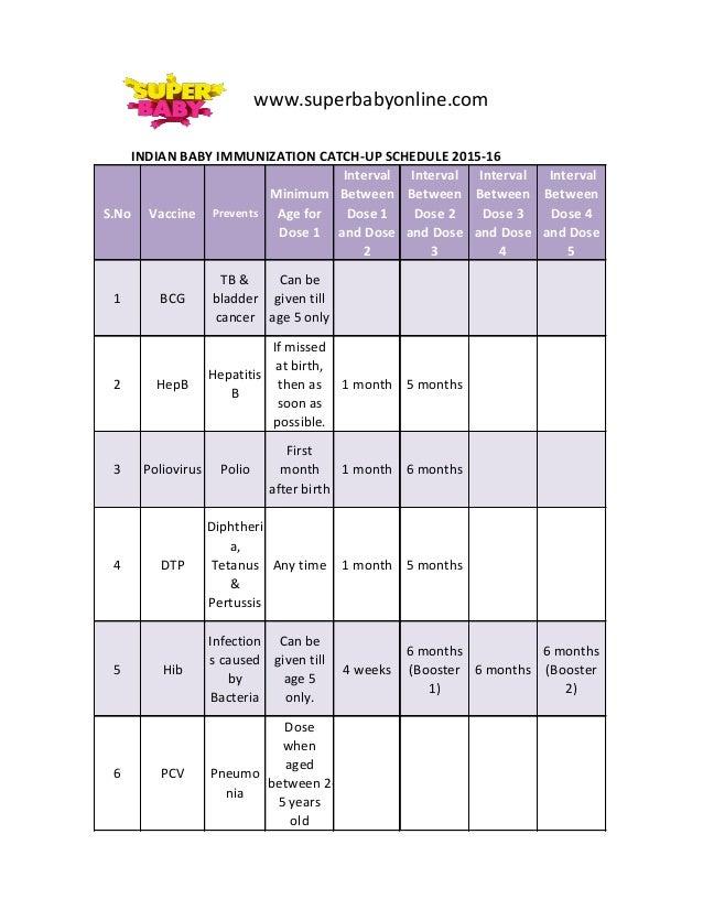 Immunization Chart-Super Baby