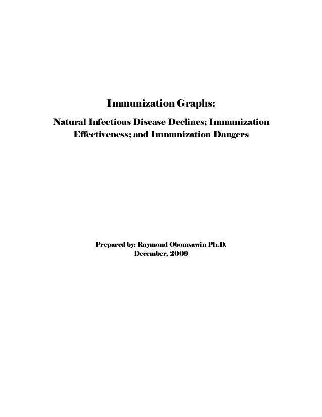 Immunization Graphs:Natural Infectious Disease Declines; Immunization    Effectiveness; and Immunization Dangers         P...