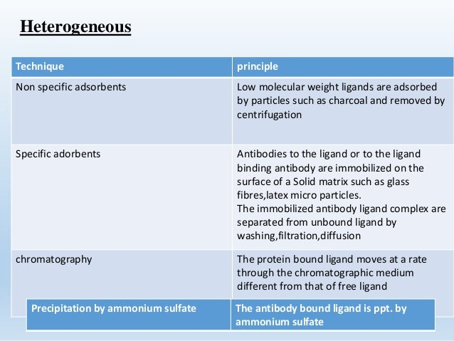 • The ELISA (Enzyme-Linked ImmunoSorbent Assay) can be  used both qualitatively and quantitatively to measure antigen-anti...