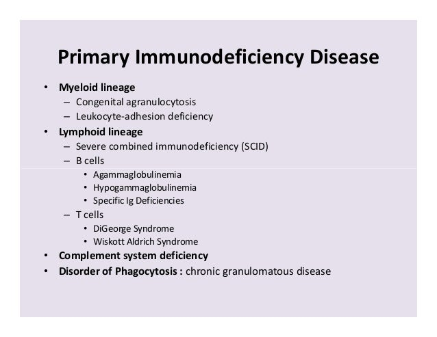 an introduction to the issue of acquired immunodeficiency syndrome aids Therefore, human immunodeficiency virus (hiv)/acquired  introduction:  acquired immunodeficiency syndrome is one of the most serious.