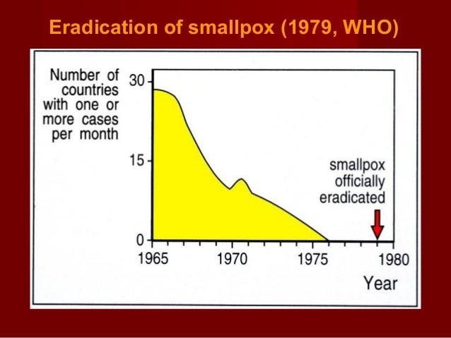 Eradication of smallpox (1979, WHO)
