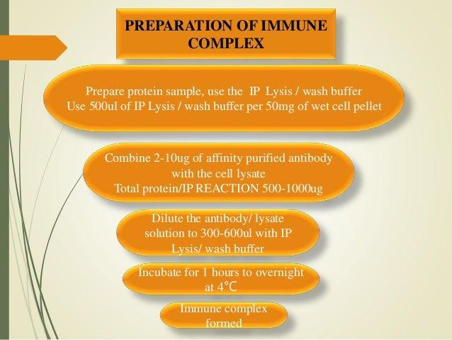 how to prepare 1 m tris hcl ph 6.8