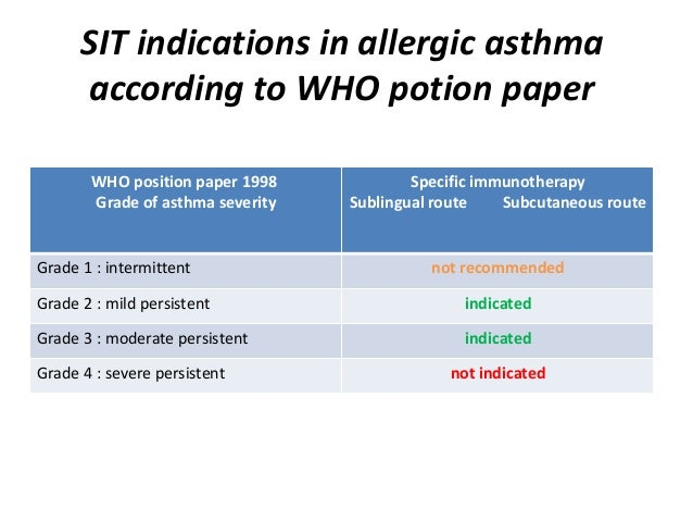 SIT indications in allergic asthma according to WHO potion paper Specific immunotherapy Sublingual route Subcutaneous rout...