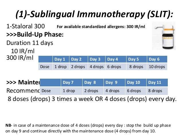 (1)-Sublingual Immunotherapy (SLIT): 1-Staloral 300 >>>Build-Up Phase: Duration 11 days 10 IR/ml 300 IR/ml >>> Maintenance...