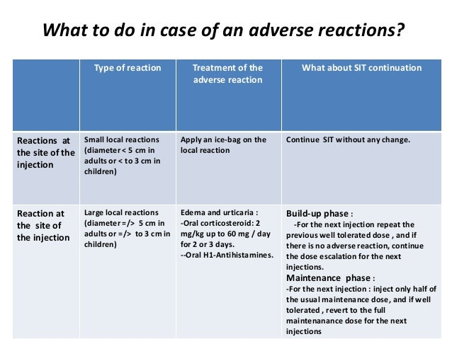 What to do in case of an adverse reactions? What about SIT continuationTreatment of the adverse reaction Type of reaction ...