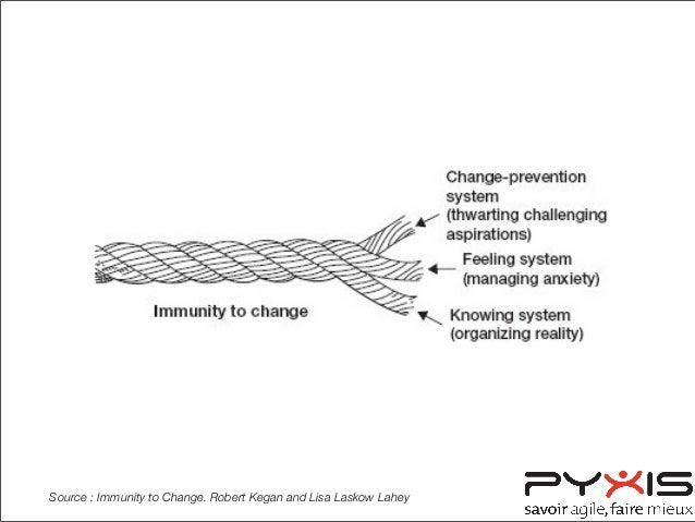immunity to change robert kegan and lisa lahey pdf