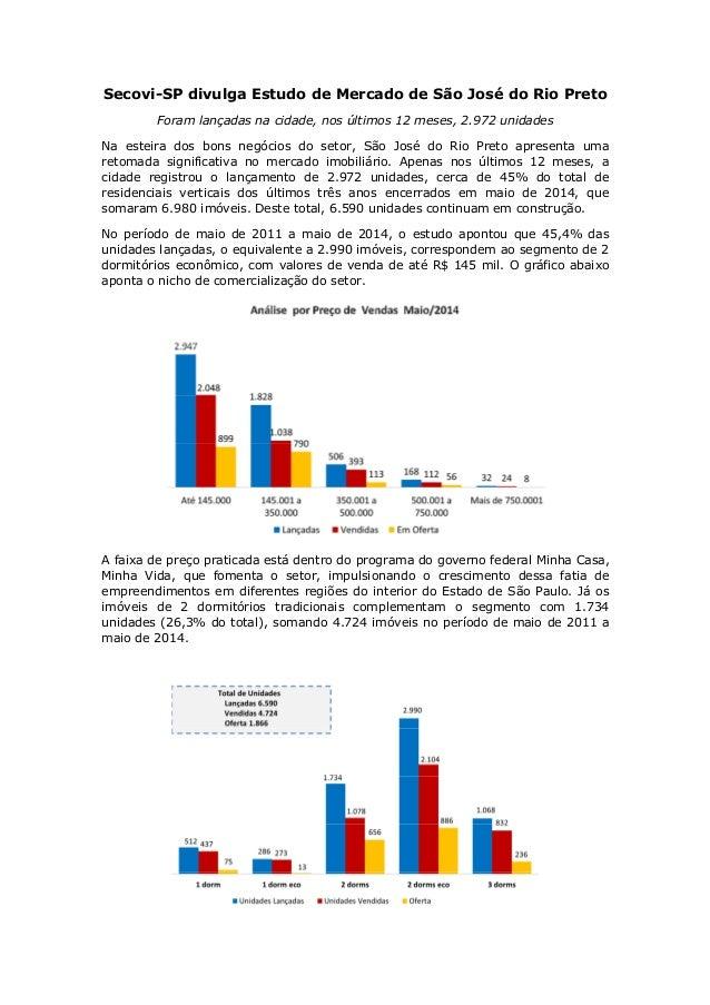 Secovi-SP divulga Estudo de Mercado de São José do Rio Preto Foram lançadas na cidade, nos últimos 12 meses, 2.972 unidade...