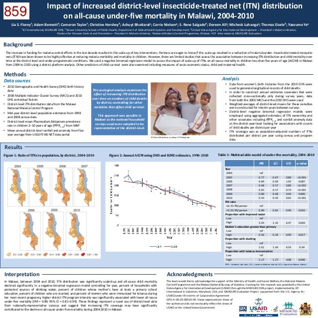 Impact of increased district-level insecticide-treated net (ITN) distribution on all-cause under-five mortality in Malawi,...