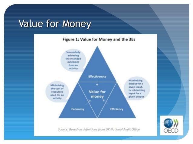 Evaluating Impact, Maximising Value For Money (VfM) And