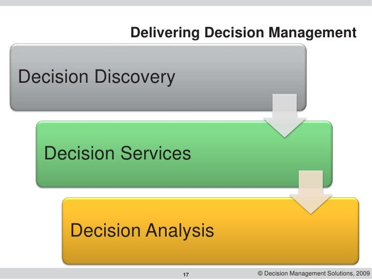 an analysis of the importance of decision making in the management business Making features specifically in business skills analysis and making decisions related concepts the importance of decision making why is decision making so important decision making management.