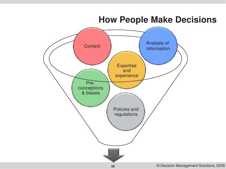 how do people make judgments and Social cognition - how people select, interpret, remember, and use social information to make judgments and decisions aspects of social cognition.