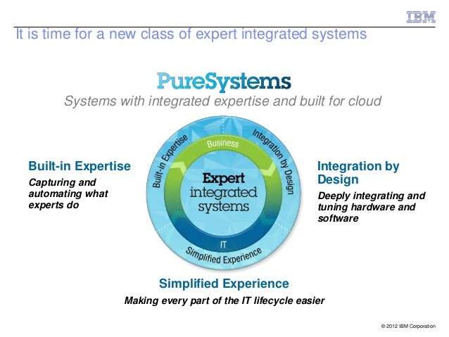 It is time for a new class of expert integrated systems        Systems with integrated expertise and built for cloud  Buil...