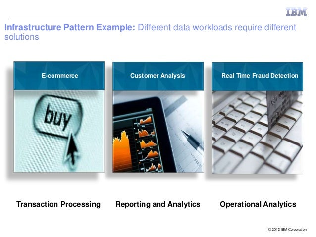 Infrastructure Pattern Example: Different data workloads require differentsolutions          E-commerce             Custom...