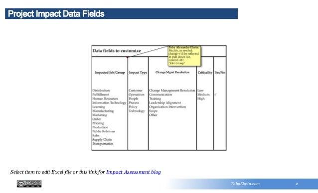 Impact Analysis Template Enterprise
