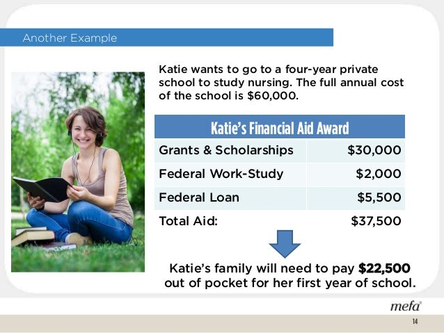 Katie wants to go to a four-year private school to study nursing. The full annual cost of the school is $60,000. Katie's F...