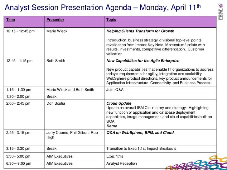 Analyst Session Presentation Agenda – Monday, April 11th    Time               Presenter                        Topic    1...