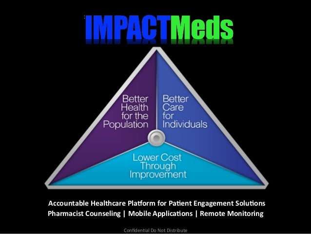 Accountable Healthcare Pla0orm for Pa3ent Engagement Solu3ons Pharmacist Counseling | Mobile Applic...