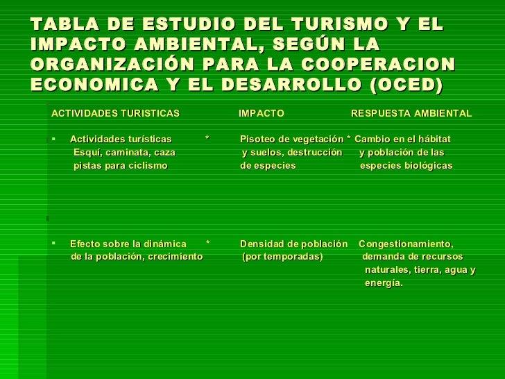 TABLA DE ESTUDIO DEL TURISMO Y EL IMPACTO AMBIENTAL, SEGÚN LA ORGANIZACIÓN PARA LA COOPERACION ECONOMICA Y EL DESARROLLO (...