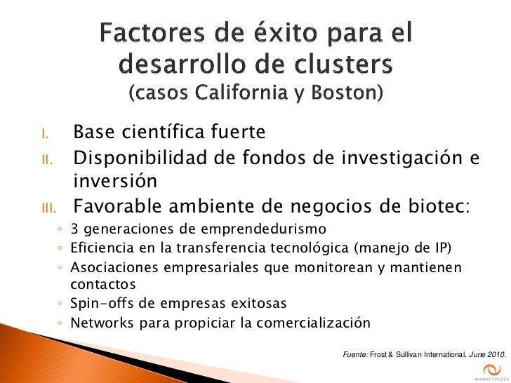 Impacto económico de la biotecnología