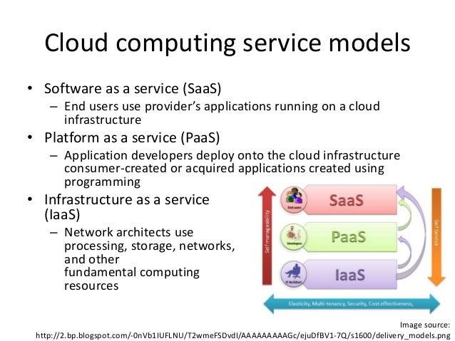 service models of cloud computing pdf