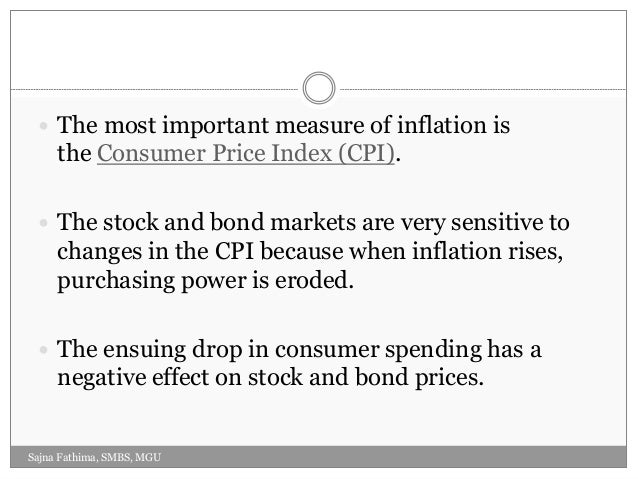 impact of cpi on stock return Graphical chart of nyse inflation adjusted stock the consumer price index is known as the stock inflation adjusted nyse index stock price.