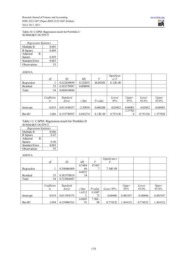 capm model research paper