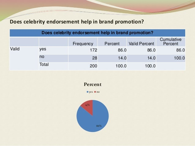 brand equity of pepsi Brand extension: the brand extension is commonly used by well-known brands that use their image to launch new varieties of their products in order to satisfy different needs of their current consumers as well as to gain new ones.