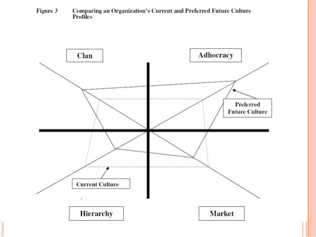 impact of cross culture on organizations Understanding the impact of globalization on cross-culture communication is imperative for organizations seeking to create a competitive advantage in the .