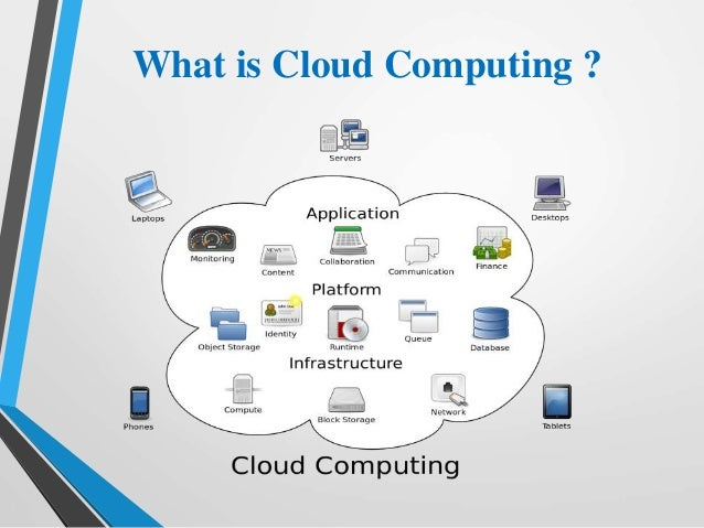 cloud computing for egovernance Directory results for seventh international conference on cloud computing and  egovernance 2018 - 14th annual international pediatric orthopaedic.