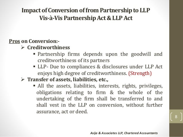 act conversion