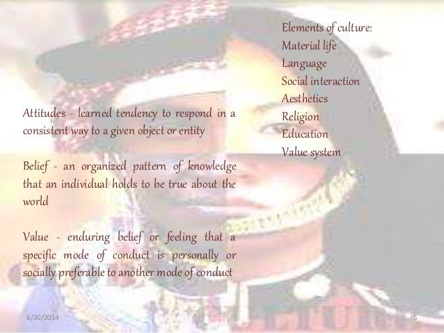 the effect of culture on international International marketing strategy fe3014 vt-08 master thesis effects of cultural differences in international business culture is one of these.
