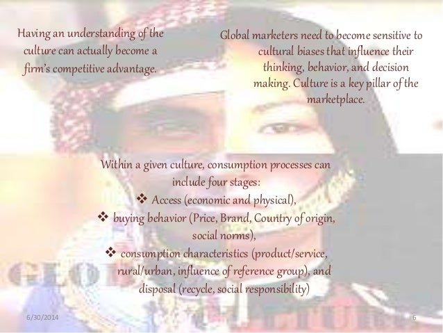 how culture elements effects advertising Effect of advertisement on consumers the elements of advertising are the relationship between the intermediate effects of advertising and the ultimate.